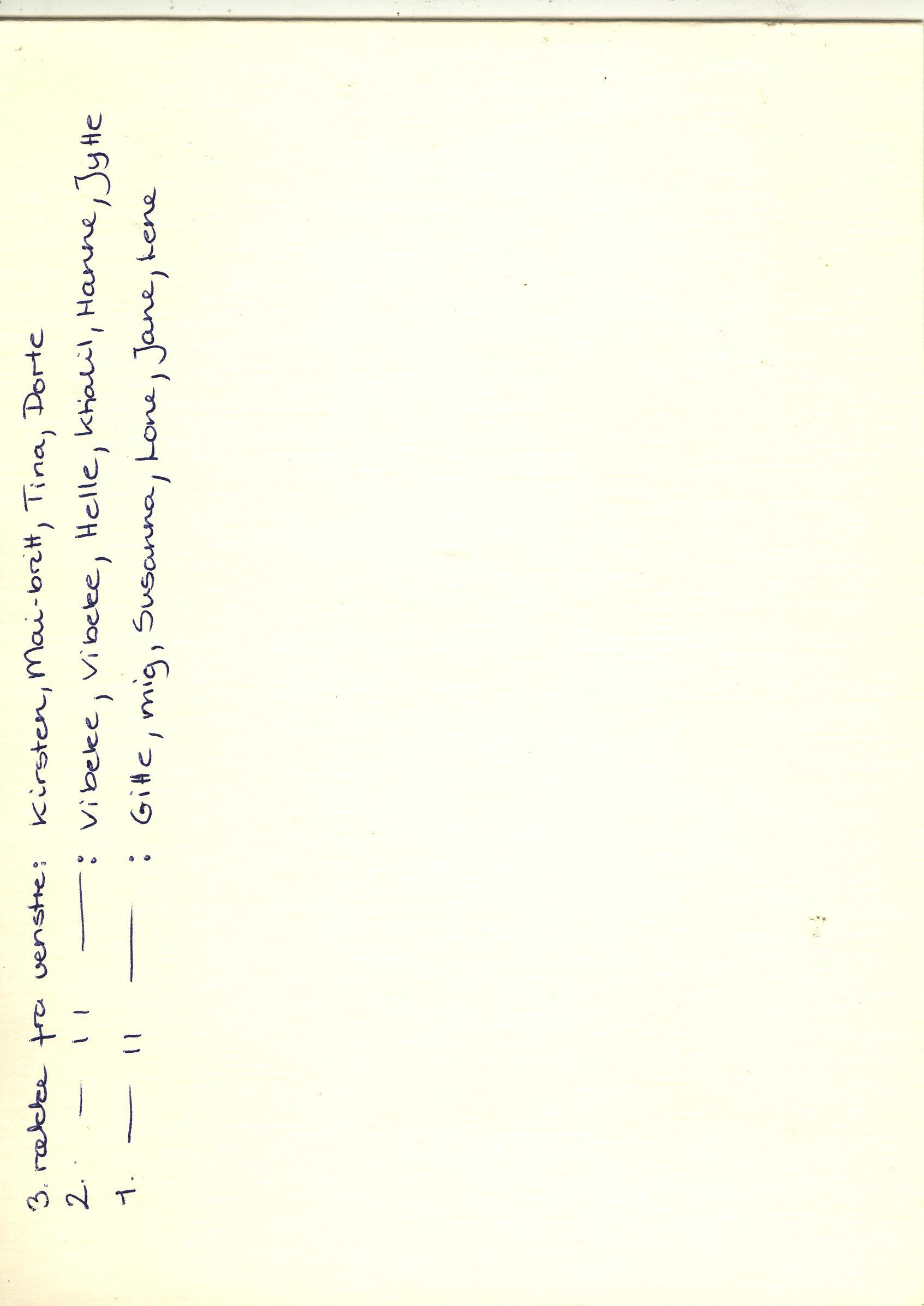 Scan13139 NAVNE PÅ PIGER FRA BILLEDE 1988